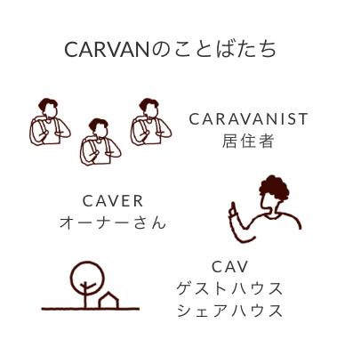 CARAVAN(キャラバン)の言葉たち