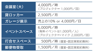 Plug-Inのオプション表